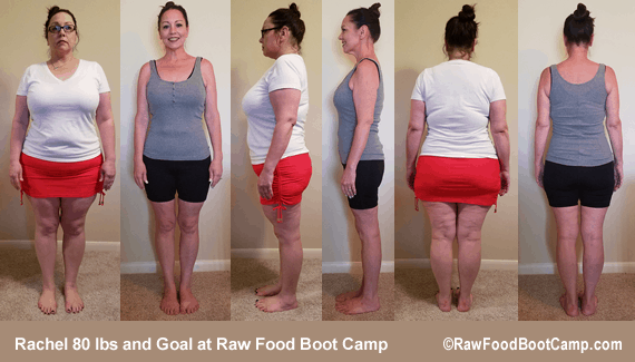 Rachel's healthy fast weight loss with a raw food diet plan